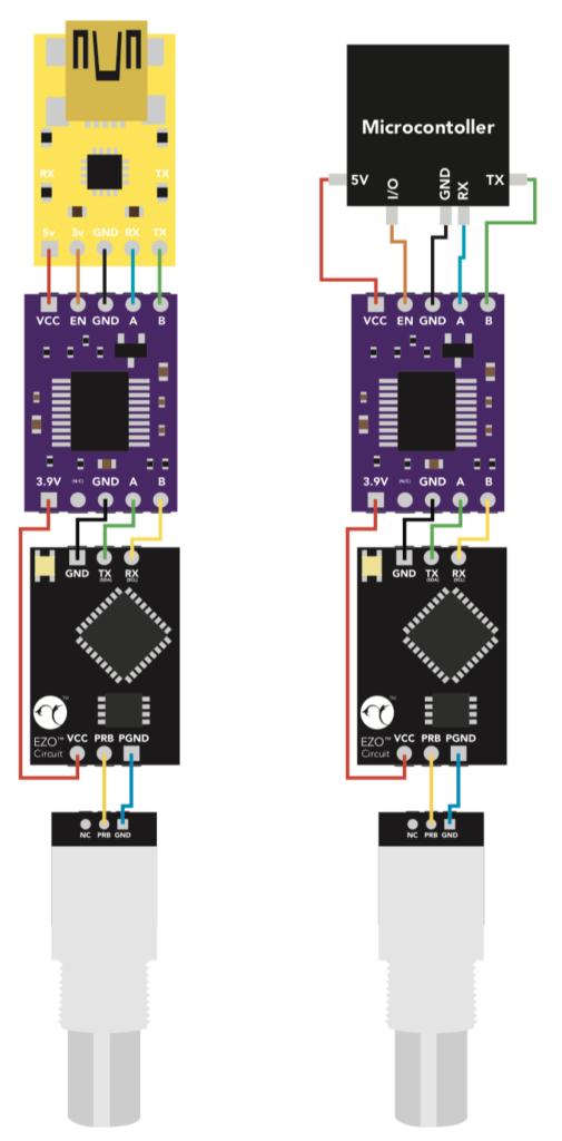 Atlas K 1 0 water conductivity sensor – Error Therapy