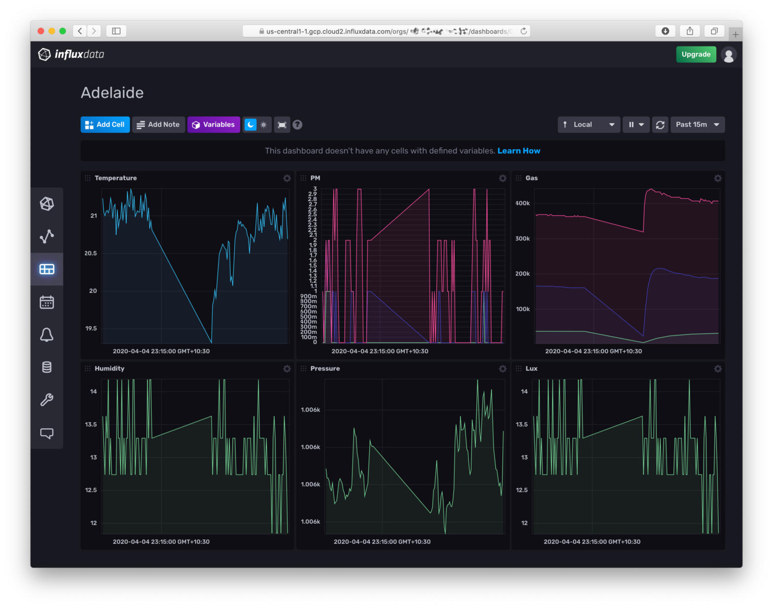 Success! Enviro+ is now posting its sensor data to InfluxDB Cloud.